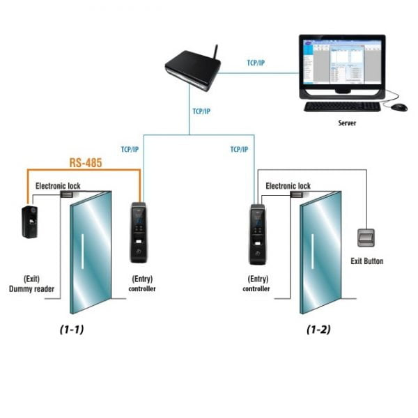 how-to-installation-access-control-system-tolue pardis